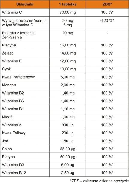 witaminy-i-mineraly-2